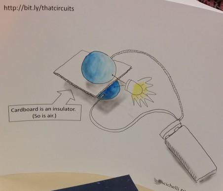 play-doh-circuit-idea